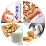 Potravinova alergia-1
