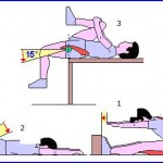 Foto-Flexibility Test