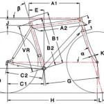 Duratec_geometrie